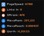 papapk.net widget