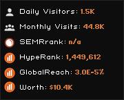 parkrun.info widget