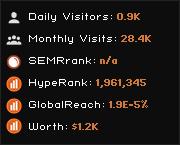 paxfm.se widget