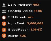 pckarl.net widget