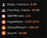 peakvista.org widget