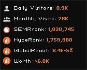 peesearch.net widget
