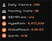 pegasusworldwide.net widget