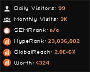 perfectearn.net widget