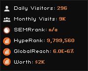 peruksatis.net widget