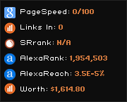 pf.net widget