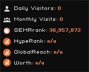 pimex.com.my widget