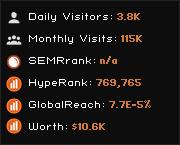 pirateproxylist.org widget