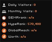 planetmotox.net widget