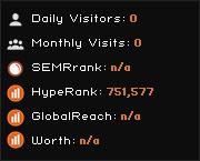 platinumprice.org widget