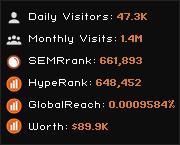 plox.com.br widget