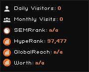 plusev.net widget
