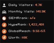 podaci.net widget