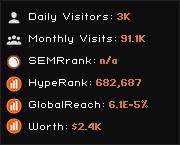 podiumdeportes.net widget