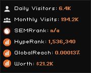 poplinux.ru widget