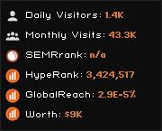 pornx.xxx widget