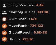 post9999.biz widget