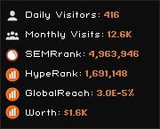 powerpage.org widget