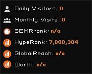 powerspeeders.net widget