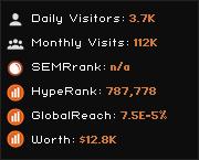 prnru.net widget