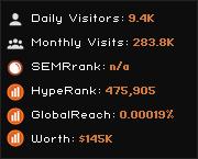profit-gain.net widget