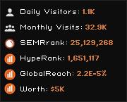 proxy.speedtest.at widget
