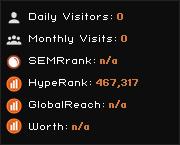 proxycop.info widget