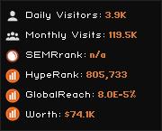 proxym-it.net widget