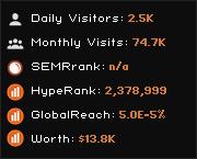 pspporn.info widget
