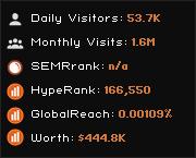 quake2.com.pl widget