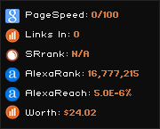 quatro.waw.pl widget