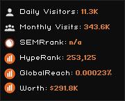 radarx.org widget