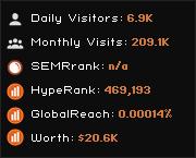 ramwebtracking.co.uk widget