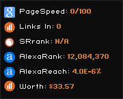 rastko.org.rs widget