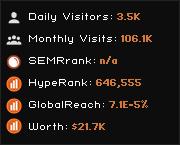 rate3.network widget