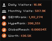 ratingdatings.ru widget