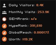 rb7money.net widget
