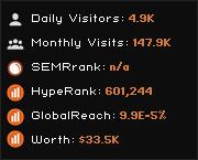 readingcloud.net widget