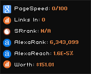 refreshweb.info widget