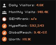 reliker.info widget