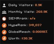 rentifang.net widget