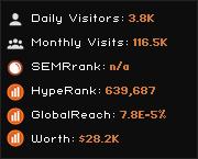 rifki.net widget