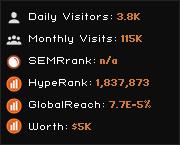 risultati.it widget