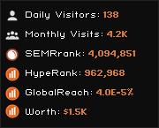 rom-freaks.net widget