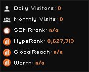 rotop100.net widget