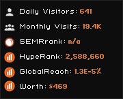 row.sg widget
