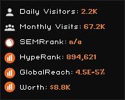 rslan.org widget