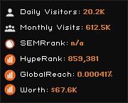 rt10.net widget