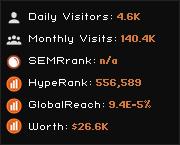 rust-servers.info widget