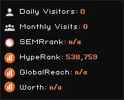 sajt.org widget